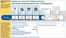 Transparenzbericht des MDK vom 27.11.2017